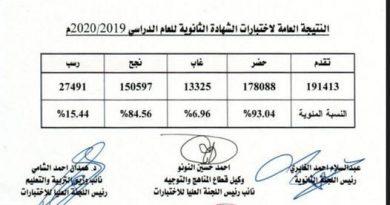 نتيجة شهادة الثانوية العامة 2020 اليمن