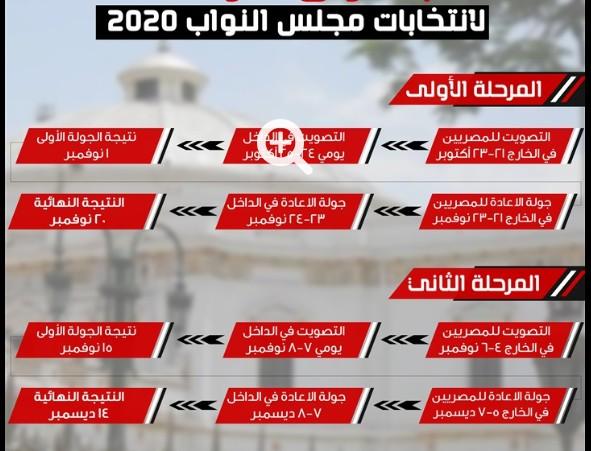موعد اعادة انتخابات مجلس النواب 2020