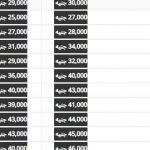 447 150x150 - سيارات كيا سبورتاج Kia Sportage 2021 ...تعرف علي مزايا وعيوبها ومواصفاتها واسعارها