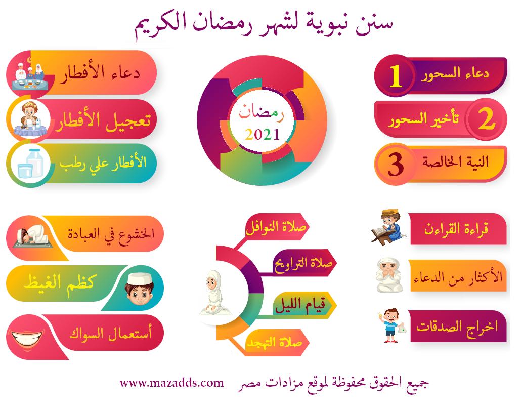 ....سنن نبوية لشهر رمضان 2021 - انفوجراف سنن نبوية لشهر رمضان 2021
