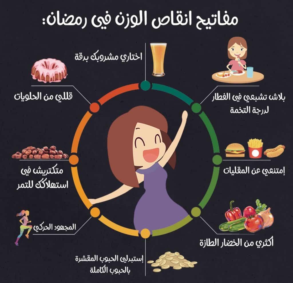 2 1 1024x1024 1 1 - نصائح للحفاظ علي وزنك في شهر رمضان 2021